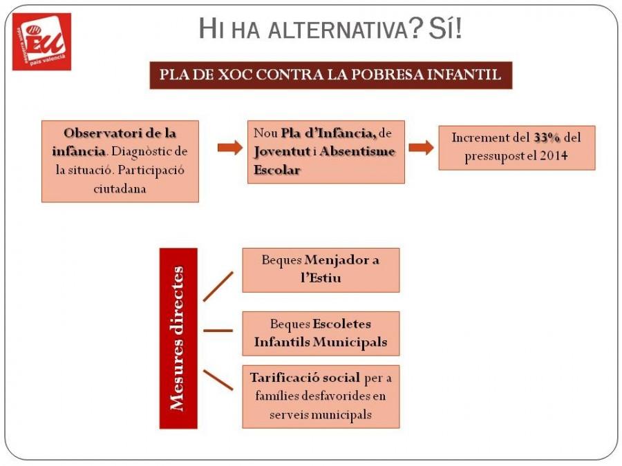 Pressupostos alternatius 2014