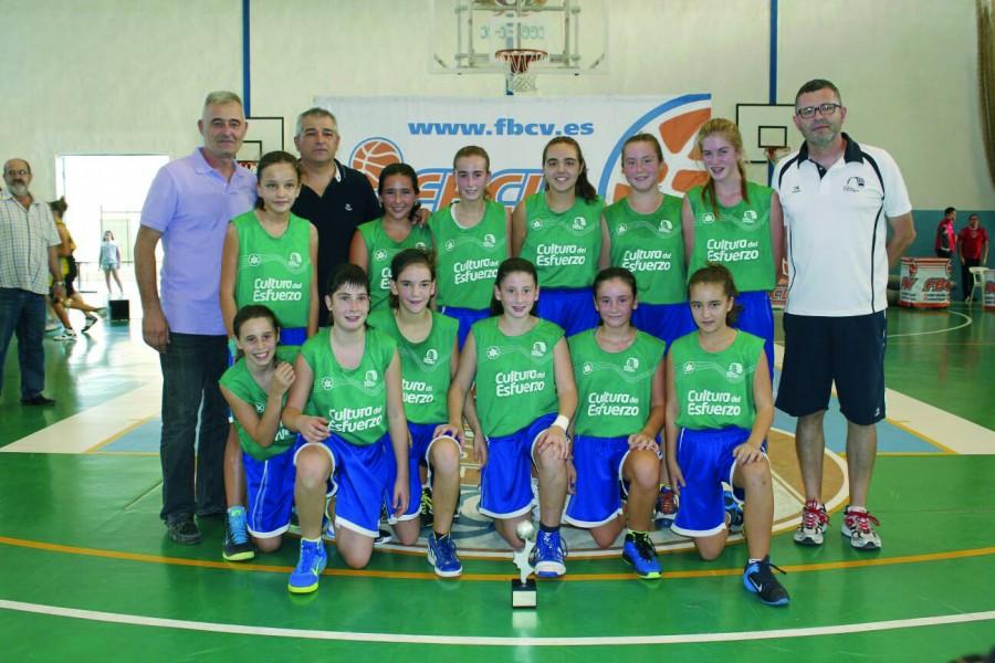 equip basquet